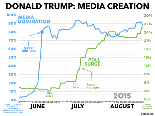 donaldtrumpmediacreation.png